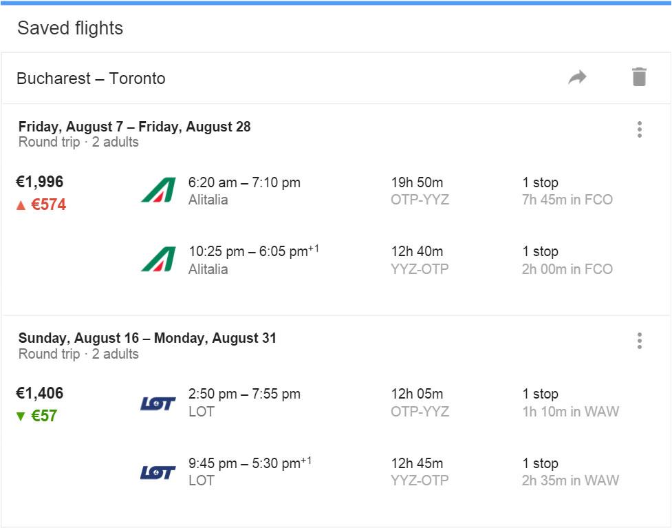 salveaza zborul urmareste evolutia pretului pe Google Flights